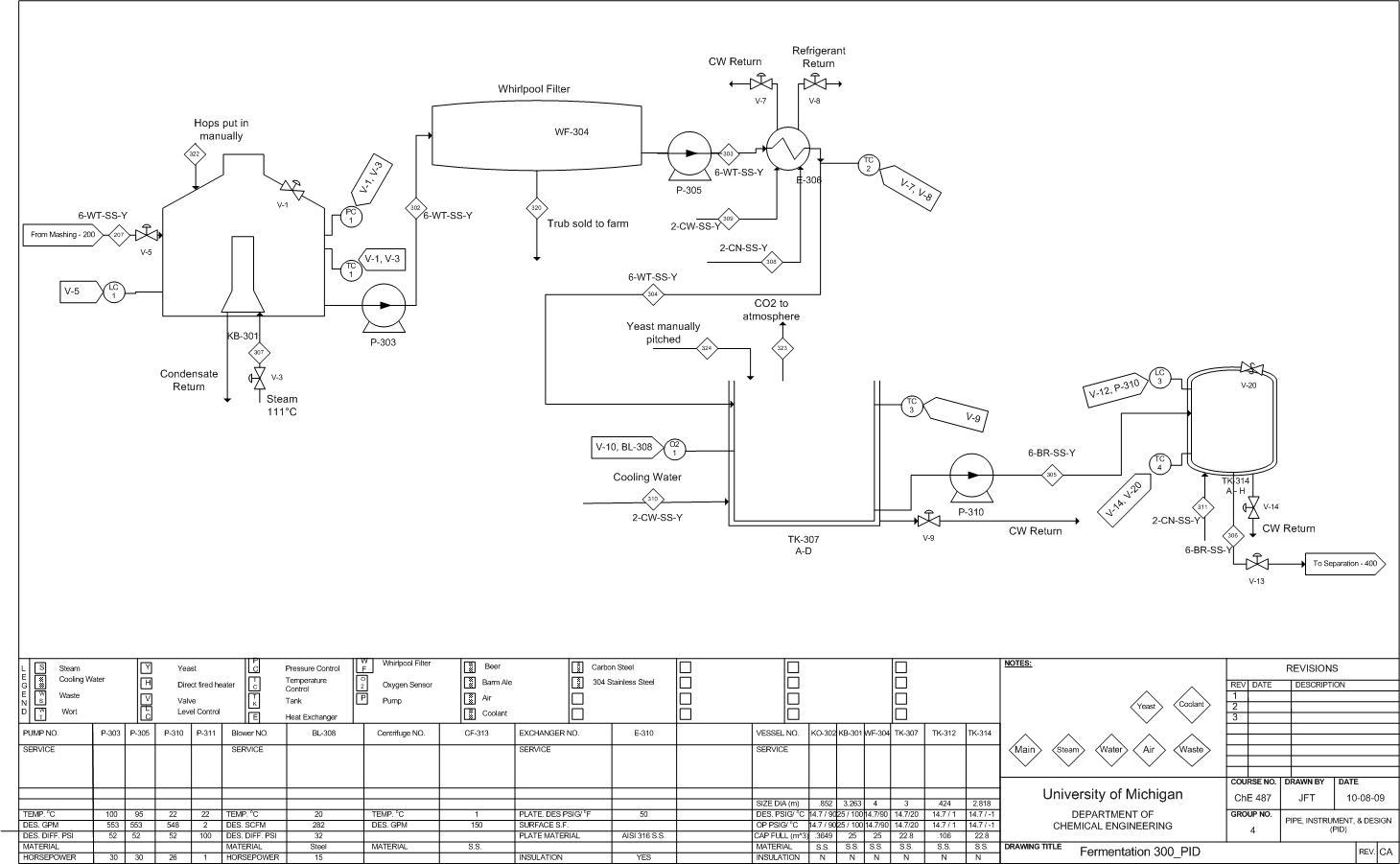 Pid Boiler Schematic Schematics Wiring Diagrams Cat5 Diagram Wiki Sample Library Discrete