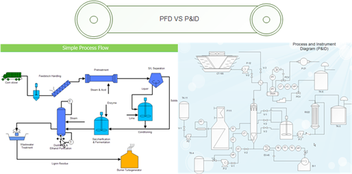 pfd-and-pid